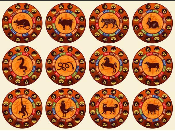 Mientras que la Astrología occidental está basada en los meses del año, la  Astrología china se basa en un ciclo lunar de doce años. Tu signo está ...