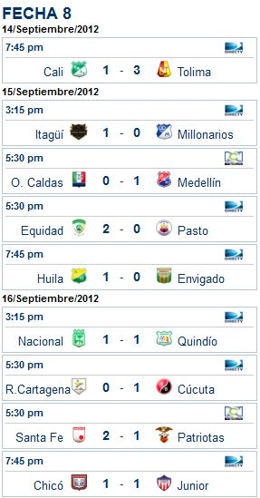 futbol f8r Liga Postobon II, fecha 8: Millonarios continúa de líder
