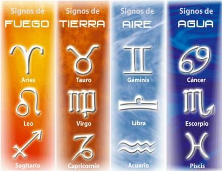 Horoscopo Del Dia De Hoy La Cuarta