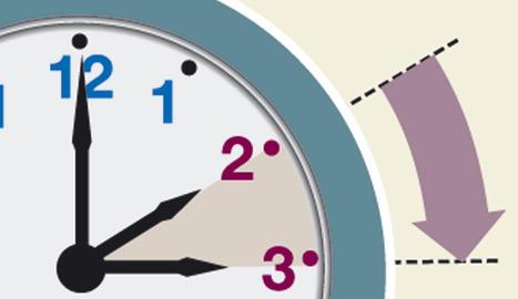hora solar en espana: