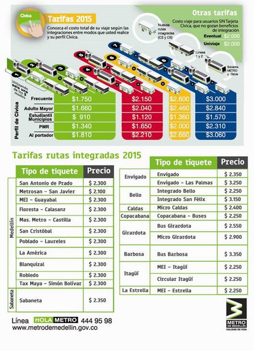 tarifas de trnsporte 2015