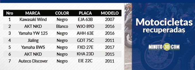 Motos recuperadas en el Valle de Aburrá.