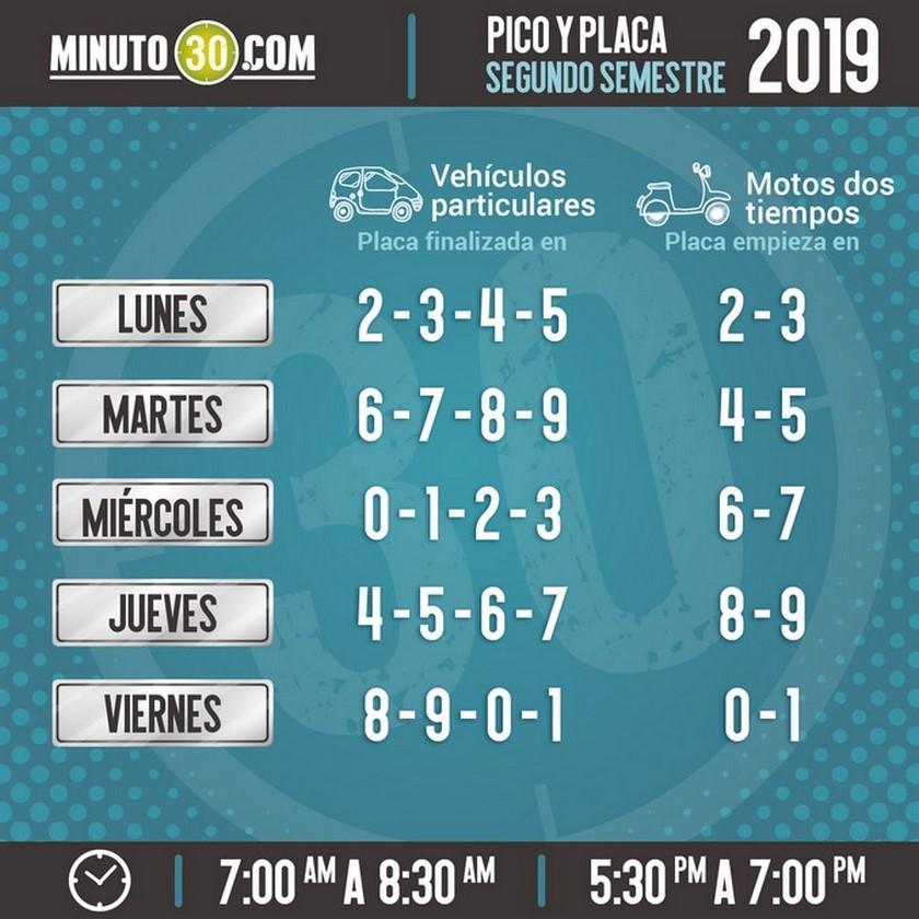 Pico y placa segundo semestre 2019 1