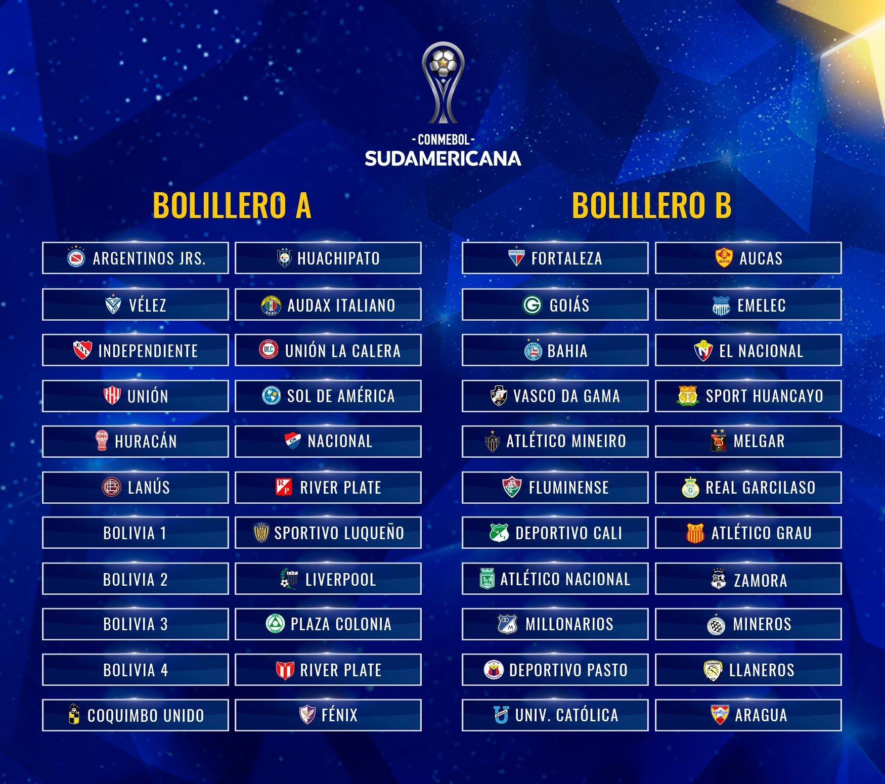 Clasificados Copa Sudamericana divididos en bombos