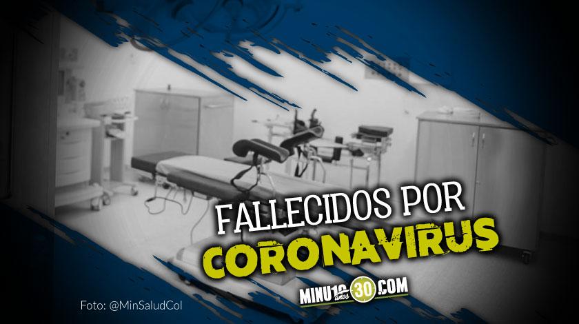 Muertes por coronavirus en Colombia: FALLECIERON DE COVID-19